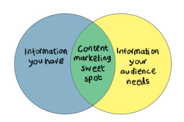ebook-diagram