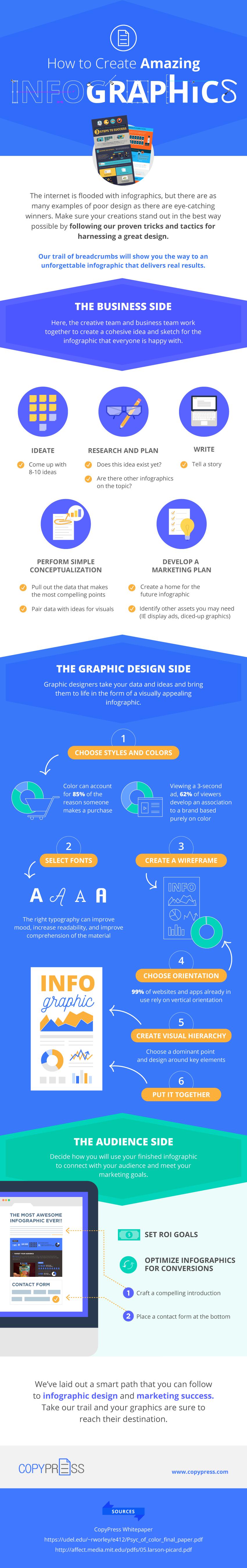 CopyPress - Infographic Blog Post
