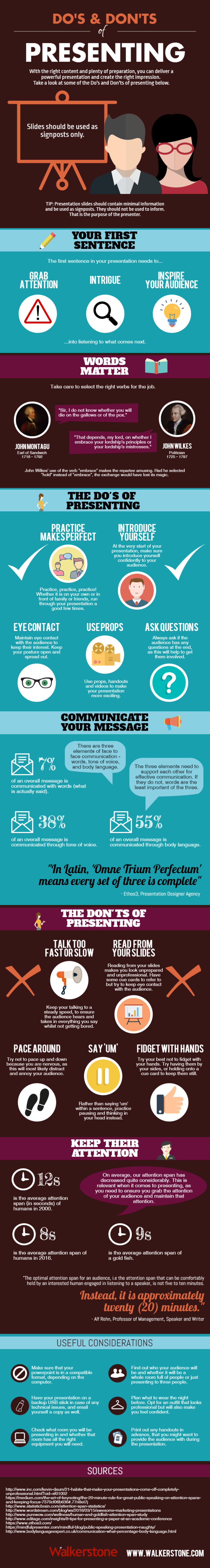 Tips for giving an effective presentation