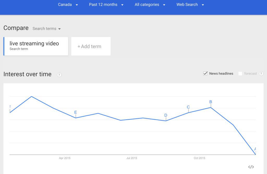 google-trends-example