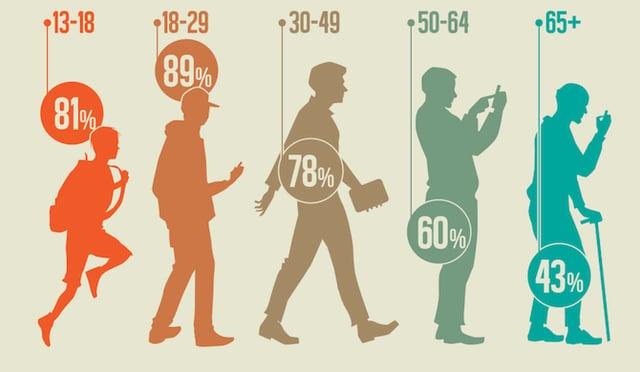 buyer-personas-demographics-2.png